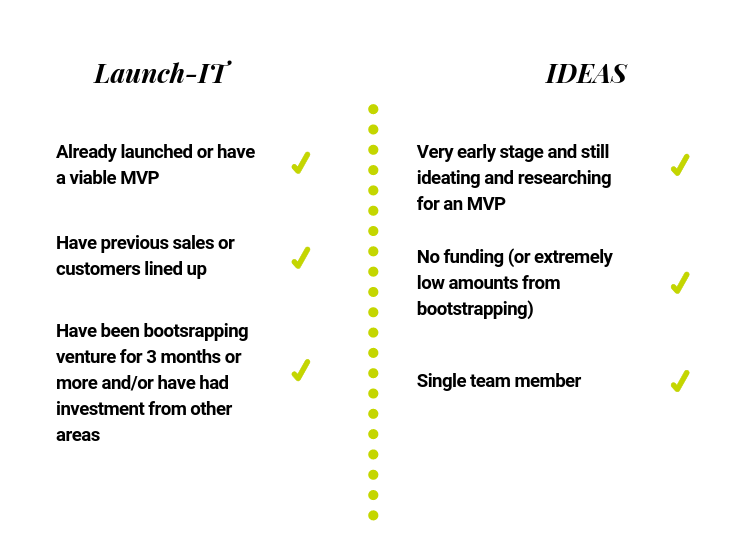 Launch-IT or IDEAS